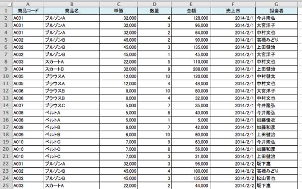 Excelの売上一覧表